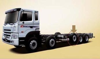 Xe tải hỗ trợ nâng tải trọng
